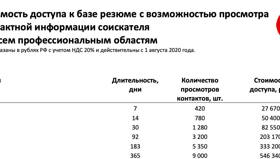 hh.ru